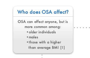 Who Does OSA Affect?